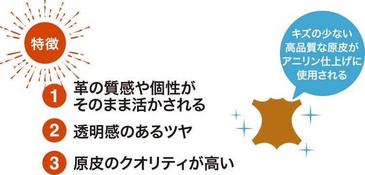 (1)革の質感や個性がそのまま活かされる。(2)透明感のあるツヤ。(3)原皮のクオリティが高い。キズの少ない高品質な原皮がアニリン仕上げに使用される。