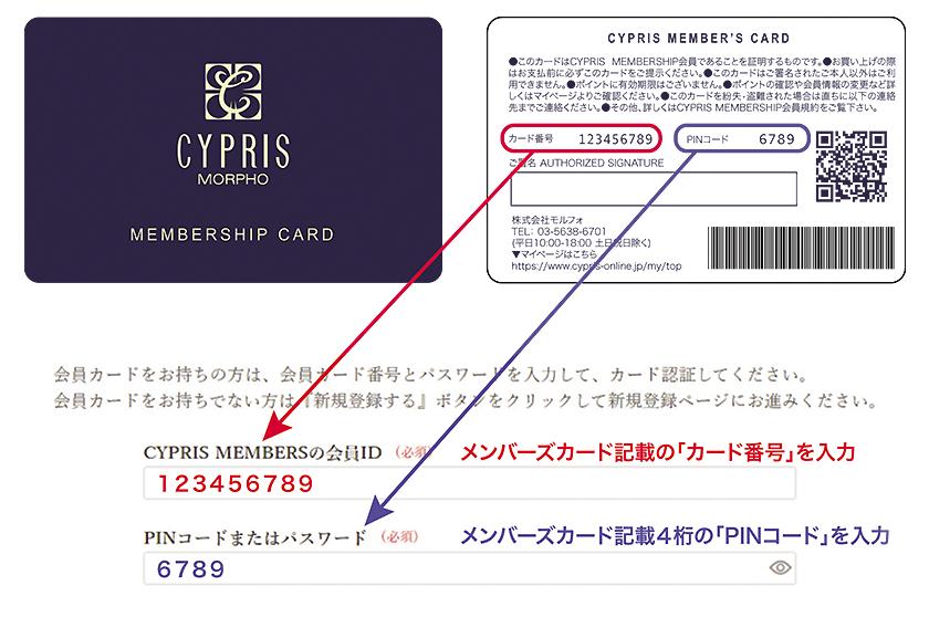 CYPRIS MEMBERSHIP 会員IDおよびPINコードまたはパスワード入力画面