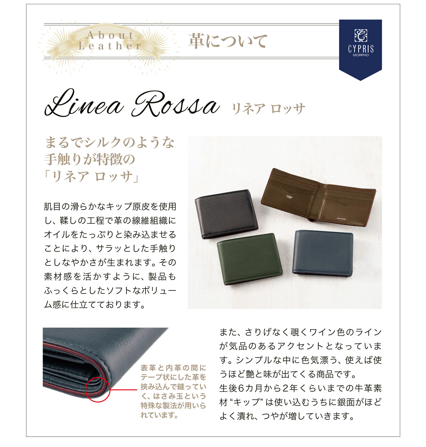 リネアロッサ 革財布