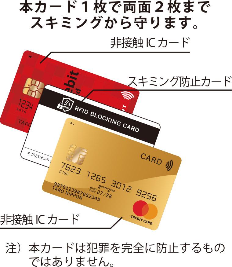 本カード1枚で両面2枚までスキミングから守ります。本カードは犯罪を完全に防止するものではありません。
